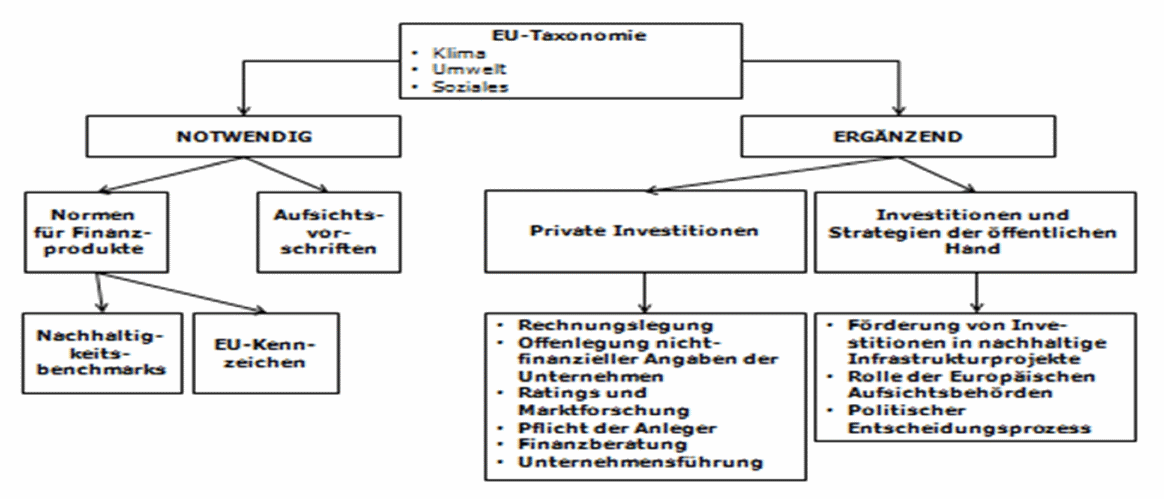 Berühmt Grundlegende Aktionsplan Vorlage Zeitgenössisch - Beispiel ...