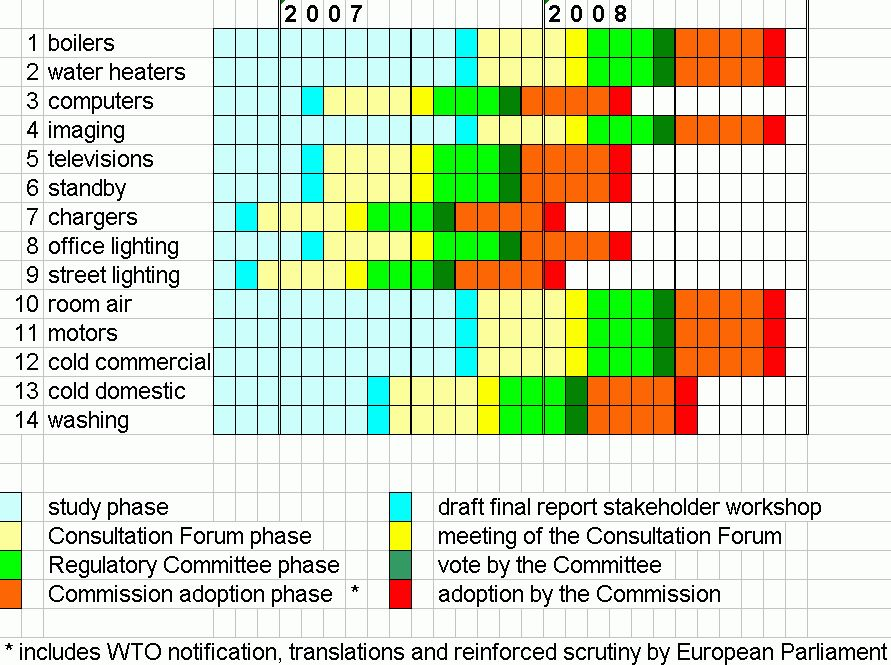Bundesrat 745/06: Mitteilung der Kommission der Europäischen ...