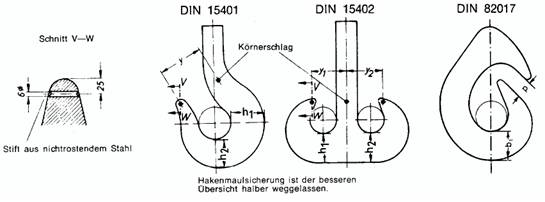 UVV Prüfbuch Winden Hub und Zuggeräte BGG956 ZH1//25