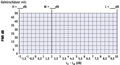 umwelt-online-Demo: BGR/GUV-R 194 / DGUV Regel 112-194 - Benutzung ...