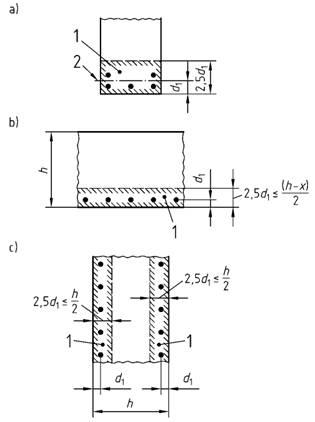 umwelt online demo archivdatei din 1045 1 tragwerke. Black Bedroom Furniture Sets. Home Design Ideas
