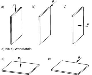 umwelt online demo archivdatei din 1052 1 holzbauwerke berechnung und ausf hrung 1. Black Bedroom Furniture Sets. Home Design Ideas
