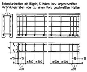 Din 18202 tabelle 3 putz